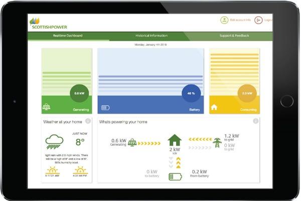 Smart pilot for ScottishPower customers