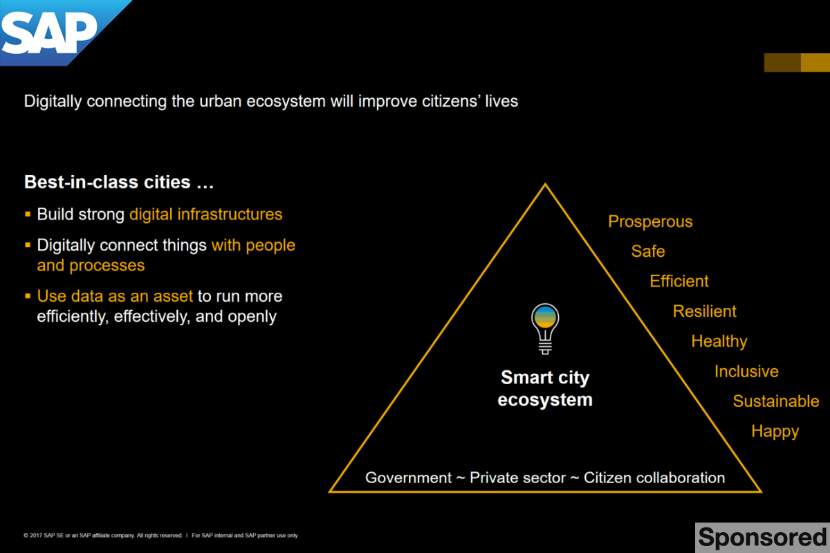 How digitally connecting the urban ecosystem helps cities and their citizens