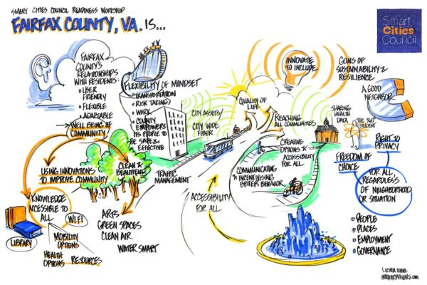 Fairfax County to become a beacon of smartness