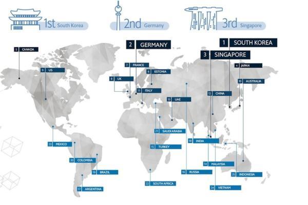 Index ranks global robotics and AI readiness