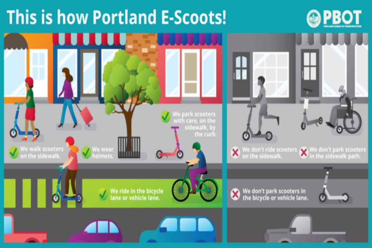 PBOT has issued guidelines for the safe integration and use of the e-scooters in the city