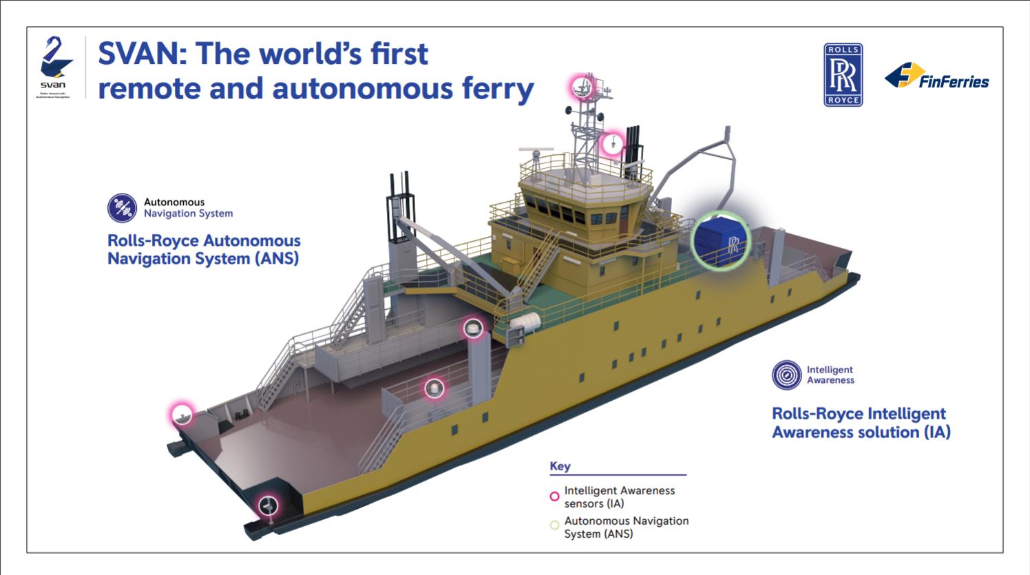 Falco Rolls-Royce and FinFerries' autonomous passenger ferry