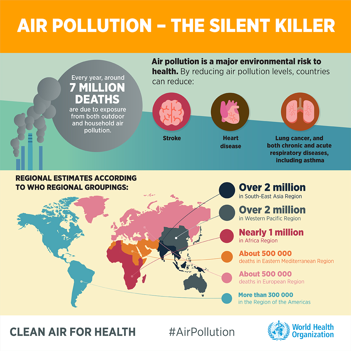 Global deaths from air pollution (Source: WHO)