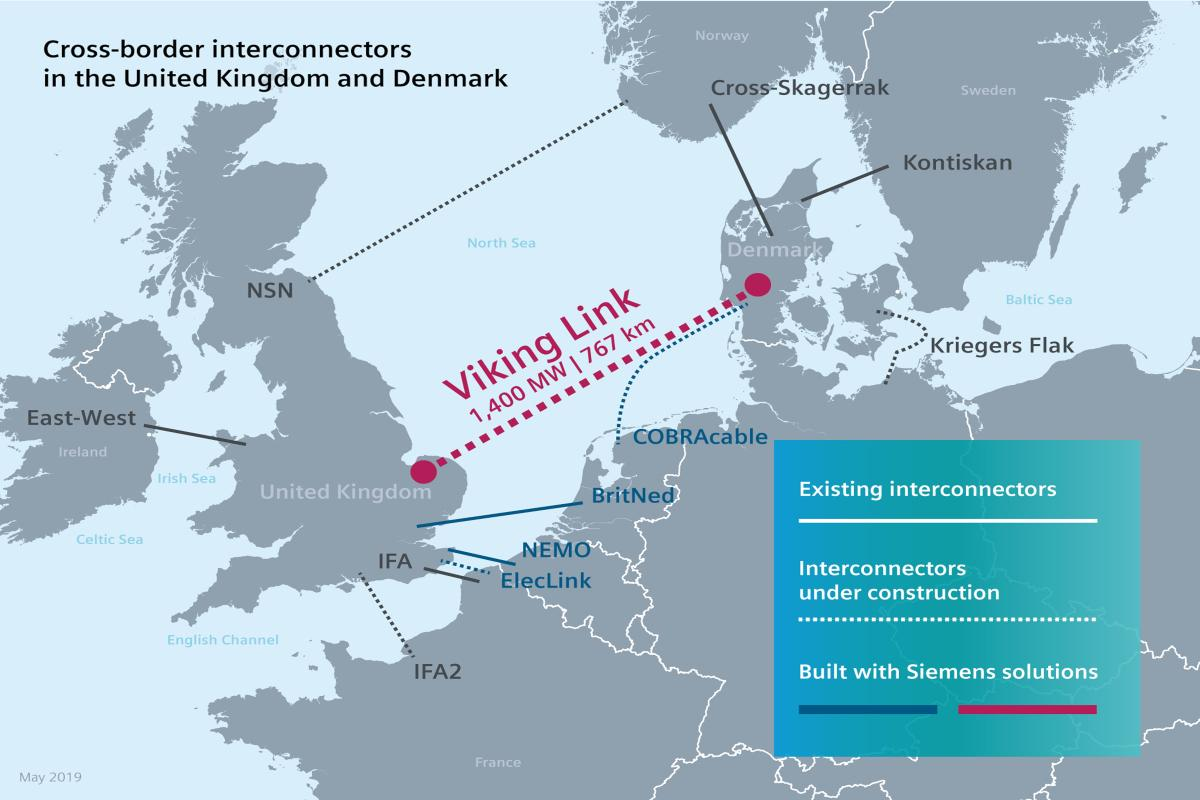 Viking Link is the first high-voltage, direct current link between Great Britain and Denmark