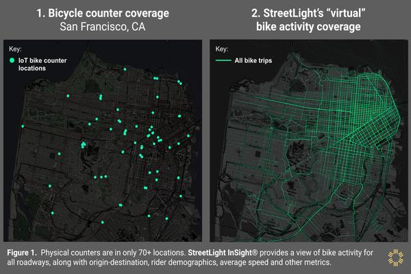 StreetLight Data launches standalone bike and pedestrian analytics tool
