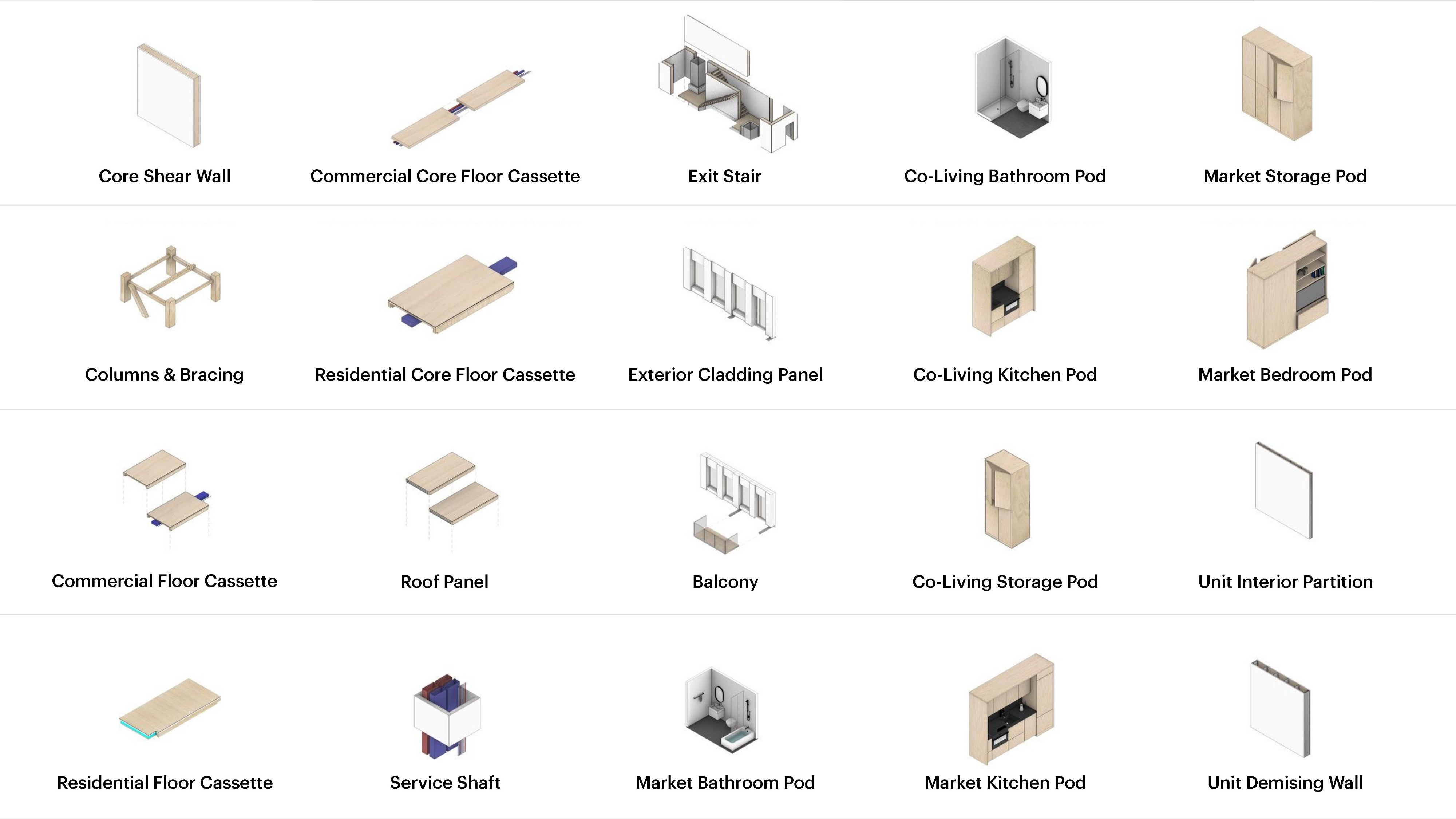 Kit of parts that could form the PMX building. (Image: Michael Green Architecture)