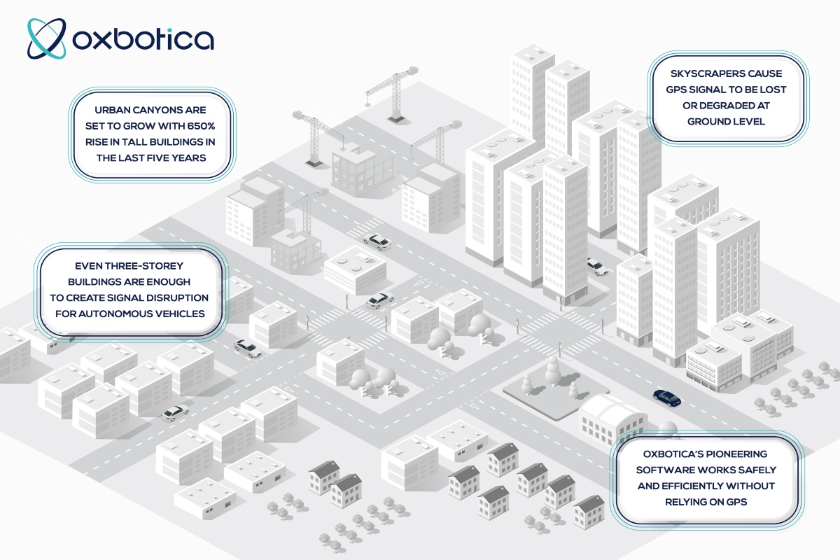 Oxbotica's aim is to to bring autonomy to any vehicle in any environment
