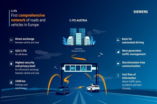 Intelligent traffic system to be deployed on Austrian highways