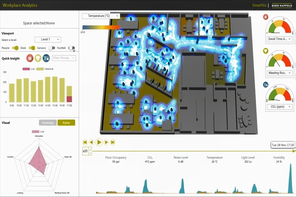 Tech partnership aims to promote better understanding of building use