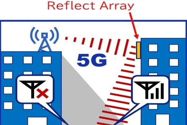 Reflector claims to expand 5G coverage in hard-to-reach areas